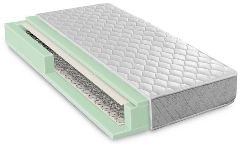Spring Mattresses Have A Considerable Amount Of E Between Them And Hence Allow Easy Ventilation This Helps Prevent The Aculation Body Heat